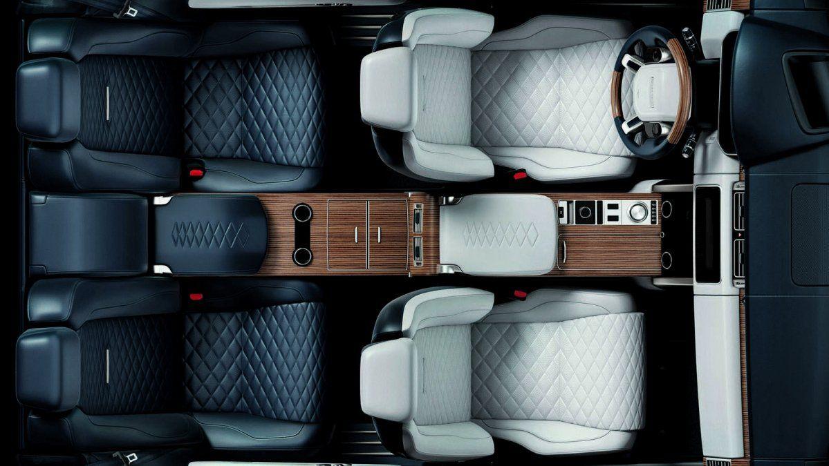 Range Rover- Variants and Specs - GoodAutoDeals